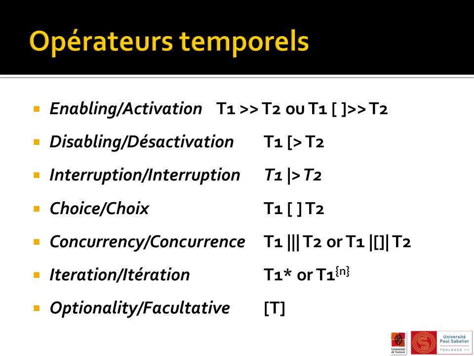 Opérateurs temporels Enabling/Activation T1 >> T2 ou T1 [ ]>> T2. Disabling/Désactivation T1 [> T2.